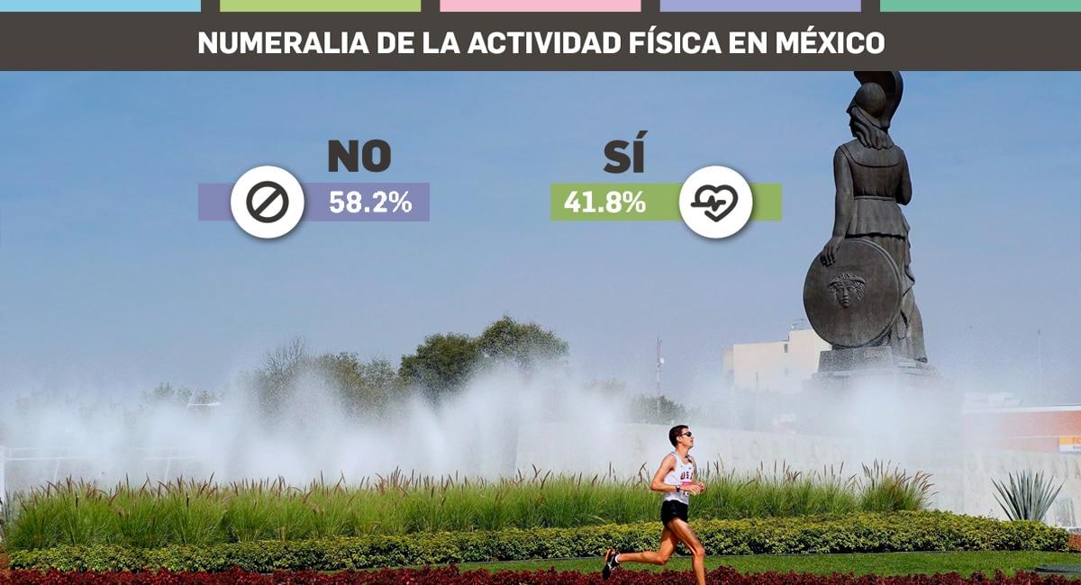 Numeralia De La Actividad Física En México.