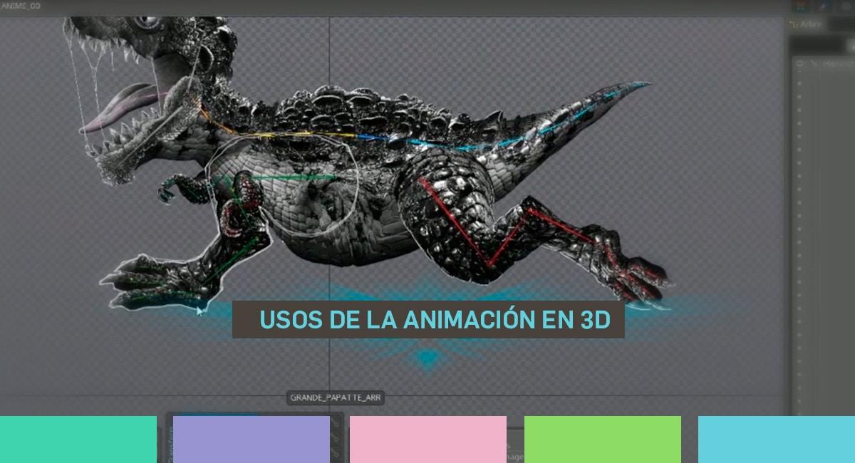 Usos De La Animación En 3D